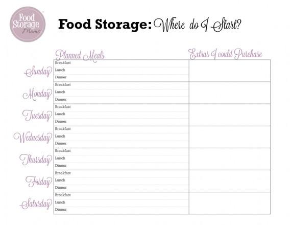 Cold Food List Food Storage List-where do i
