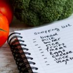 Food Storage List-Where Do I Start Free Printable