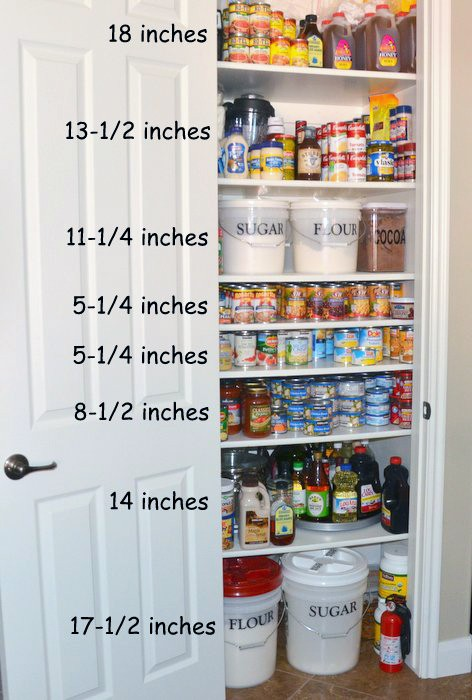 Small Pantry Its Really Easy To Organize One Just Add Shelves